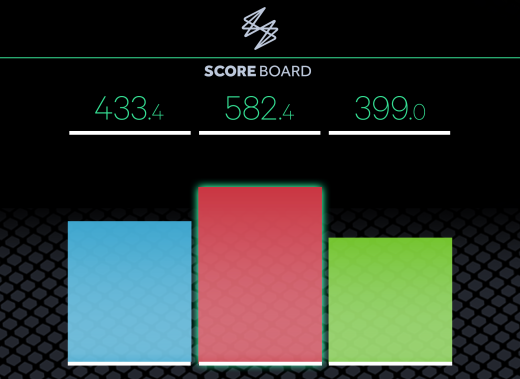 What_is_SWERVE-_Score_Board