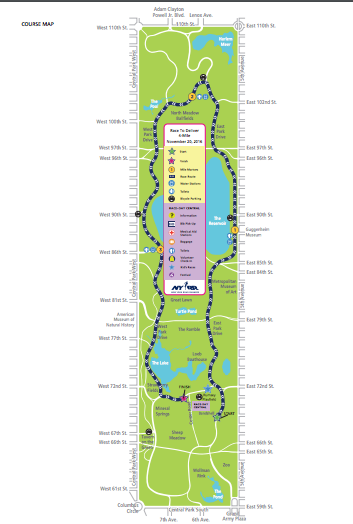 course map for 4-mile races in Central Park